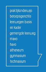 De Nieuwe Veste_visitekaart Karstenberg_55x85_drukklaar2